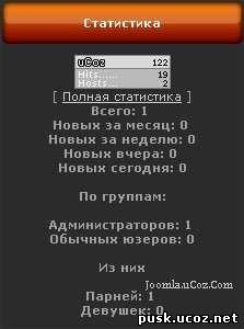 Смотреть изображение файла Скрипт для uCoz статистика