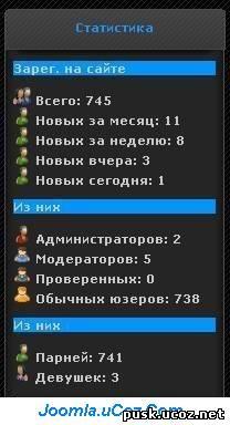 Смотреть изображение файла Статистика для uCoz